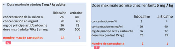 dose-maximale-admise-anesthesie