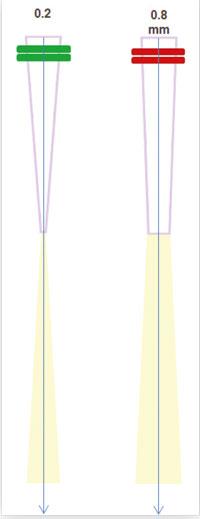 vaporisation-tissulaire-selective-au-laser