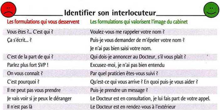 Identifier-son-interlocuteur