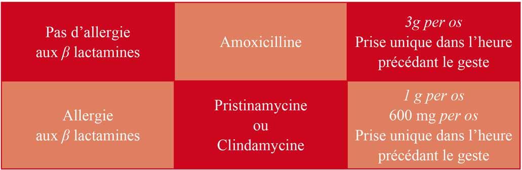 ANTIBIOTHÉRAPIE---SCHÉMA-DE-PRESCRIPTION