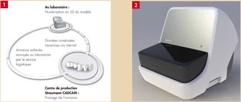 La-technologie-Straumann®-cadcam