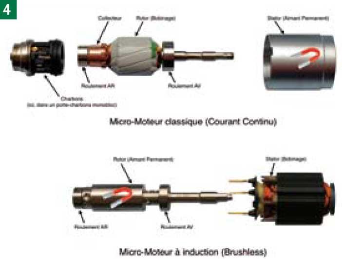 bobinage-électrique-fixe
