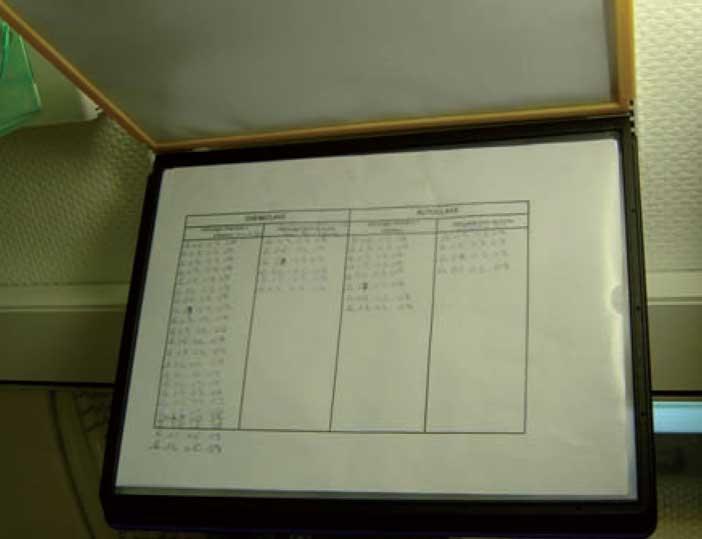 Exemple-de-cahier-de-supervision