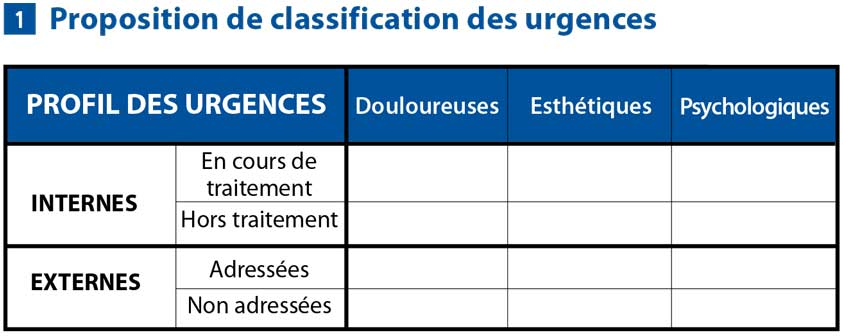 classification-des-urgences