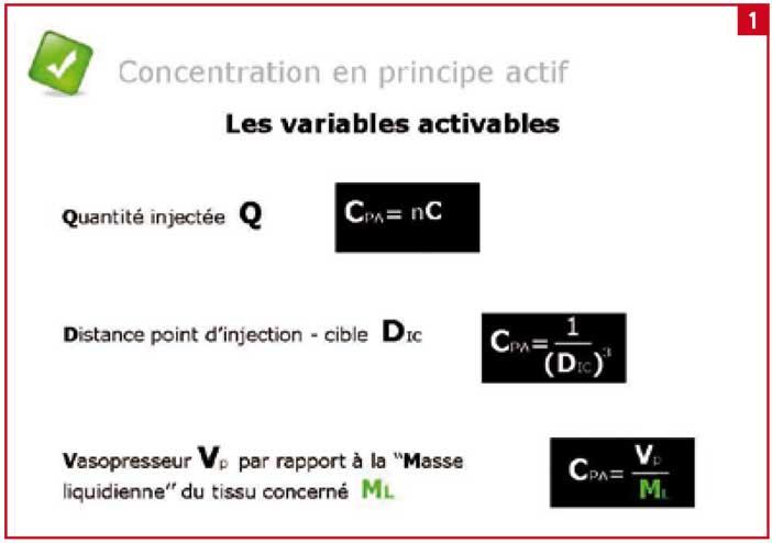 concentration-en-principe-actif