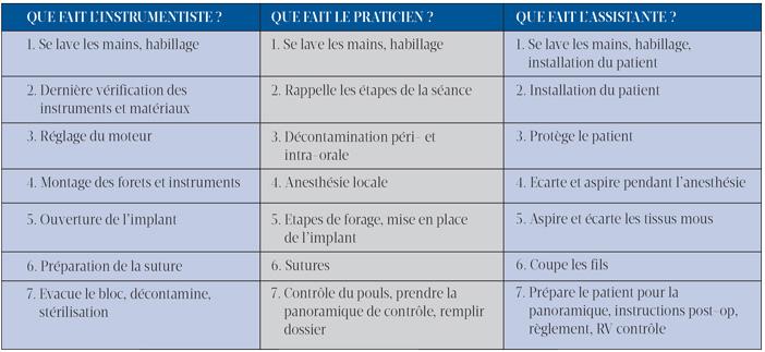 script-pour-l-implantologie.