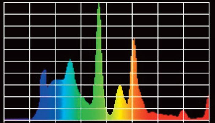 Le-spectre-est-irregulier-et-discontinu
