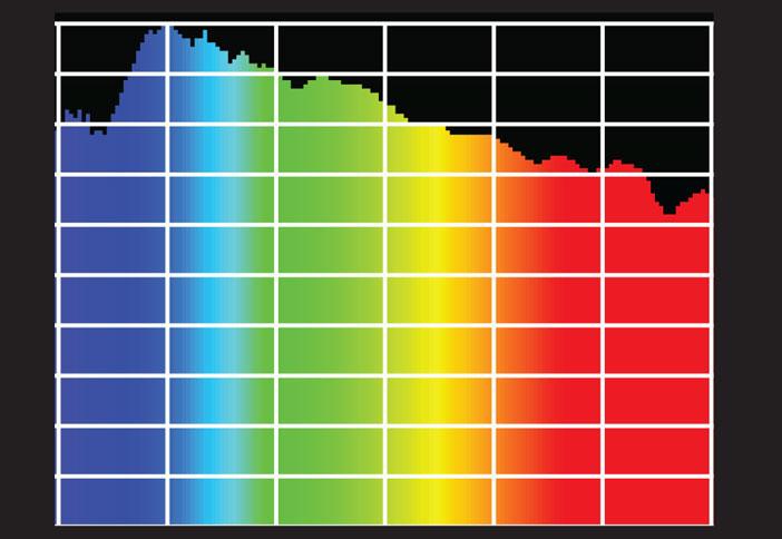 Spectre-continu-et-regulier