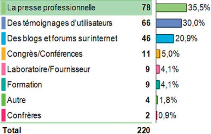 IFORMATIONS-SUR-LA-CFAO