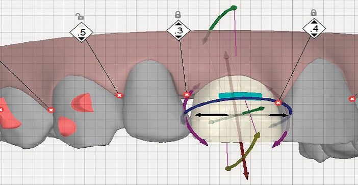 Visualisation des mouvements