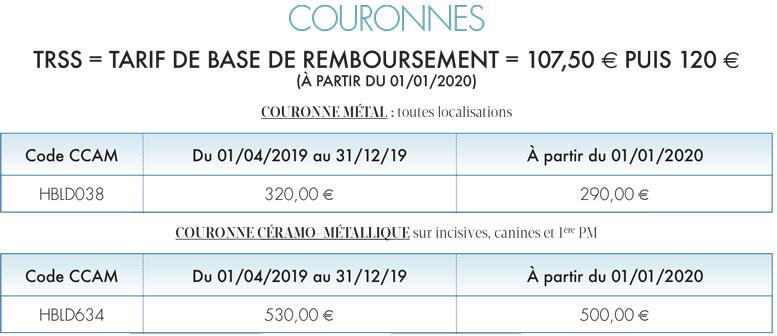 COURONNE-METAL-toutes-localisations