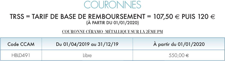 couronne-ceramo-metallique-sur-la-2eme-pm