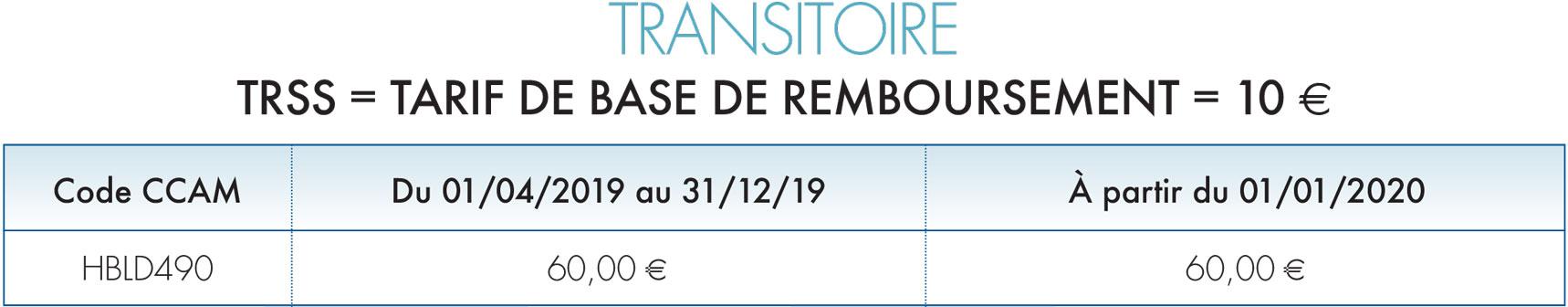 transitoire